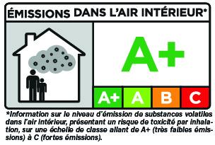 Emisiones_A+