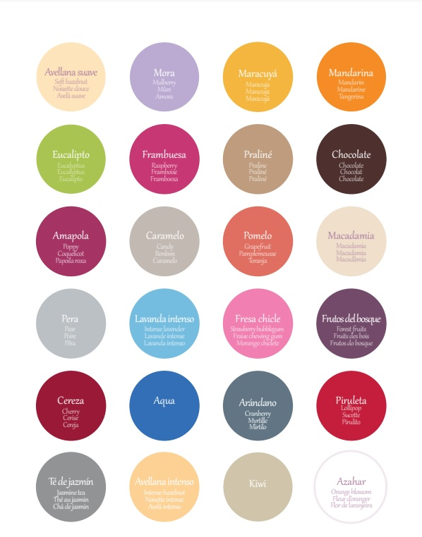 Carta de colores de Fragancias